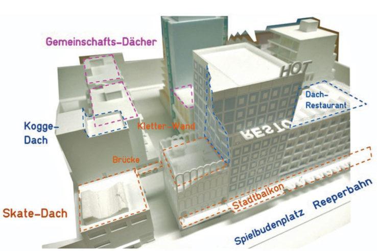 Die Dachlandschaft der jetzt geplanten Häuser auf dem Gelände der Esso-Häuser in Hamburg. Foto: Planbude, Margit Czenki, Christoph Schäfer